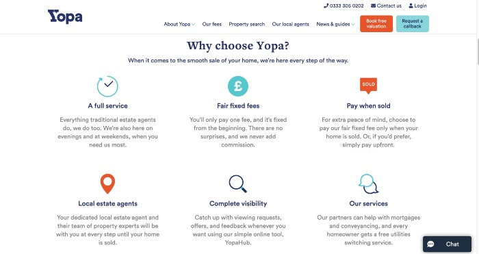 Why Use Yopa Estate Agents?