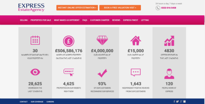 Express Estate Agency Facts