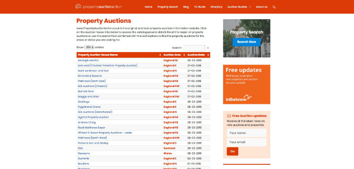 PropertyAuctionAction Listings