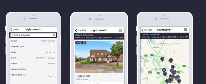 Rightmove App