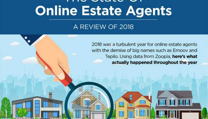 Online Estate Agent Review 2018 - The Biggest Agents Got