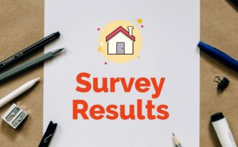 Survey results from homeowners
