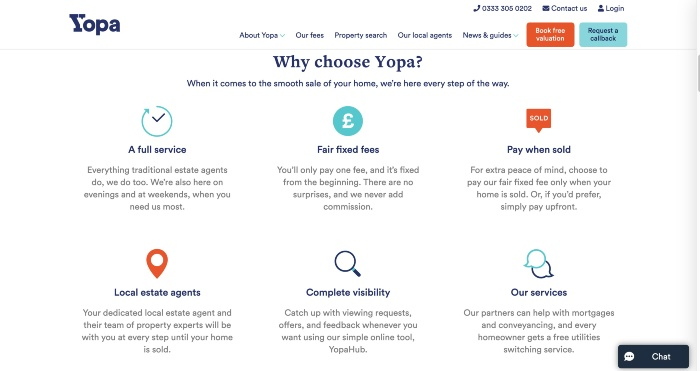 Yopa Comparison
